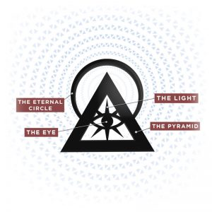 illuminati-symbol-explainer-insignia-mark